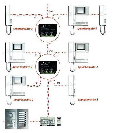 Servizi electrosystem for Schema videocitofono urmet